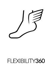 Flexibility 360